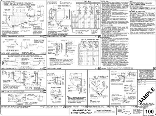 W:DetailsStandards IBC 2009100MASTER - IBC09 - [v1.17] Model